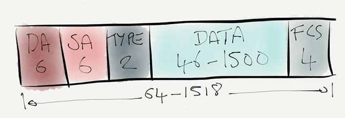 PPTP-тоннель и недоступность сайтов через SSL/HTTPS